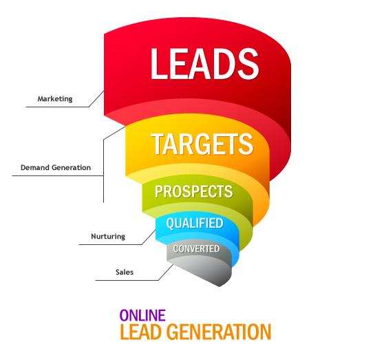 leads opvolgen