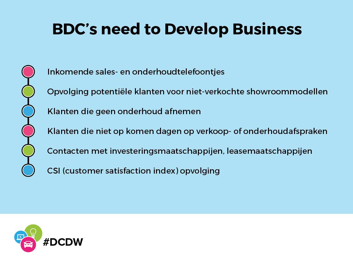 DCDW - BDC