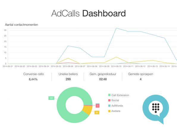 adcalls-fw-dashboard